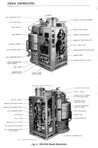 steam generator #6###